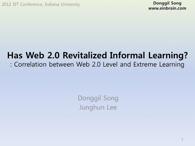 120302_DSong_extLearning_siteEvaluationWeb2_pilot55_IST_Conference1