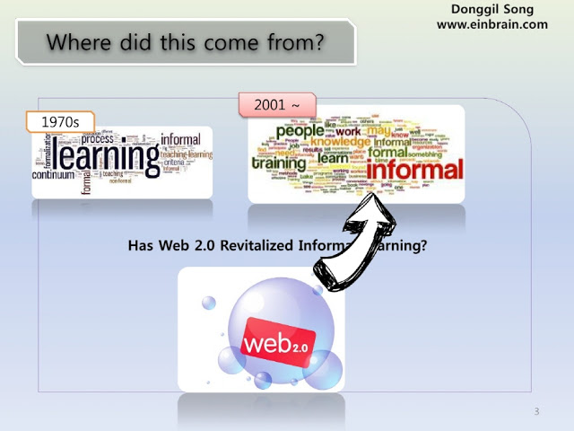 120302_DSong_extLearning_siteEvaluationWeb2_pilot55_IST_Conference3