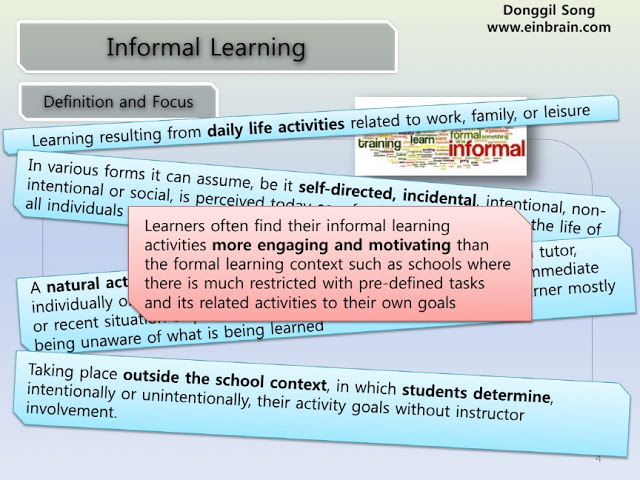 120302_DSong_extLearning_siteEvaluationWeb2_pilot55_IST_Conference4