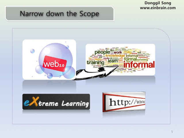 120302_DSong_extLearning_siteEvaluationWeb2_pilot55_IST_Conference5