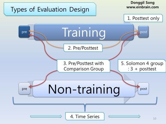 training_evaluation10